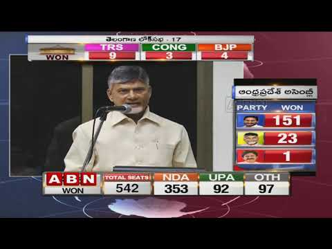 Reasons For TDP Failure In AP Elections 2019 | ABN Telugu