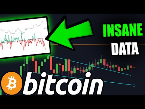 THE REAL REASON WHY BITCOIN IS PUMPING **INSANE NEW DATA**