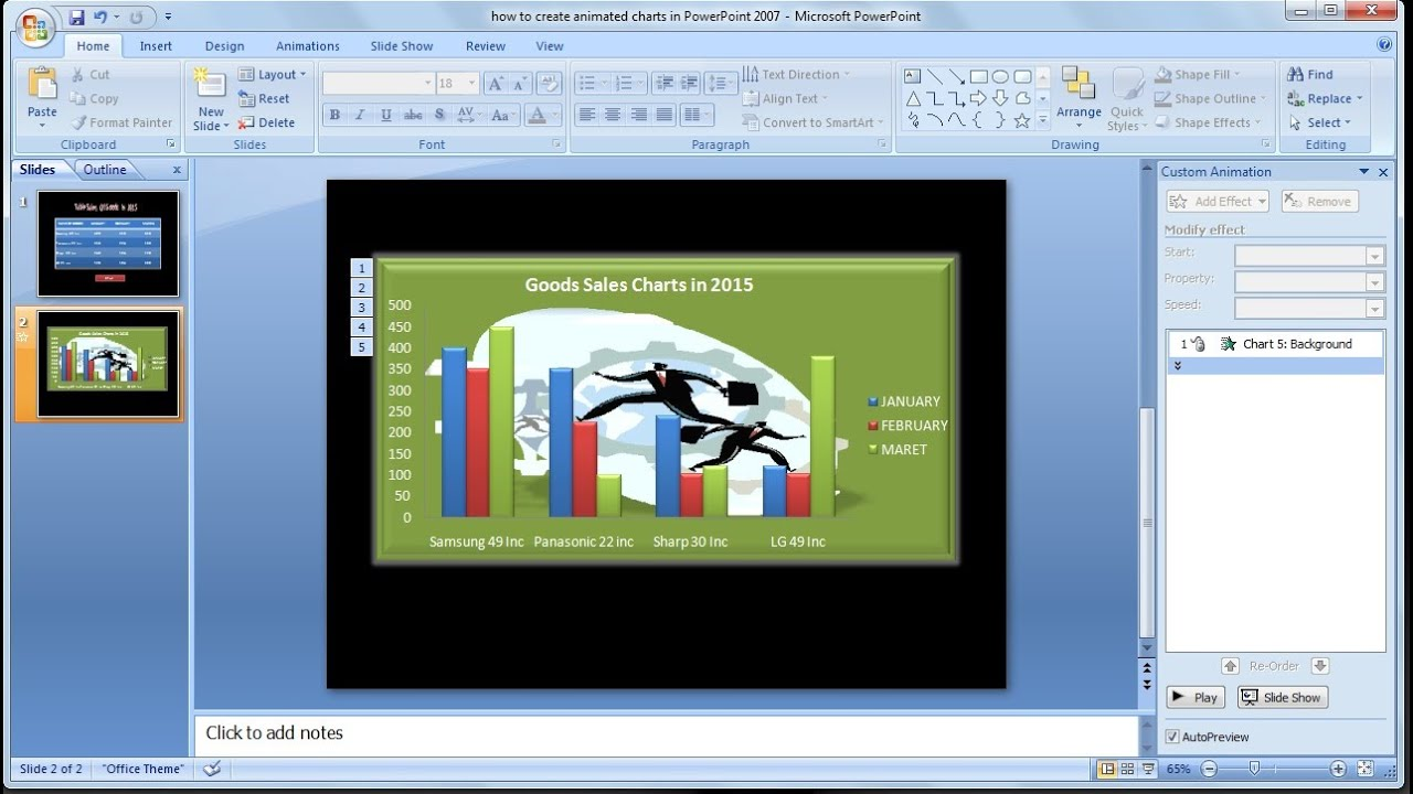 Powerpoint Training How To Create Animated Charts In Powerpoint 2007