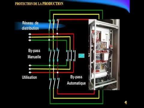 l'économie de l'énergie électrique : Avantage ecostab.7/13