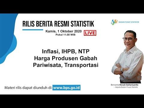 [Rilis BPS] Data Inflasi - 1 Oktober 2020