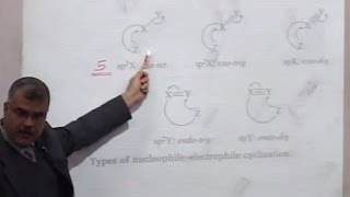 Lecture 4-2: Ch2-Synthesis of heterocyclic compounds (Substitution)
