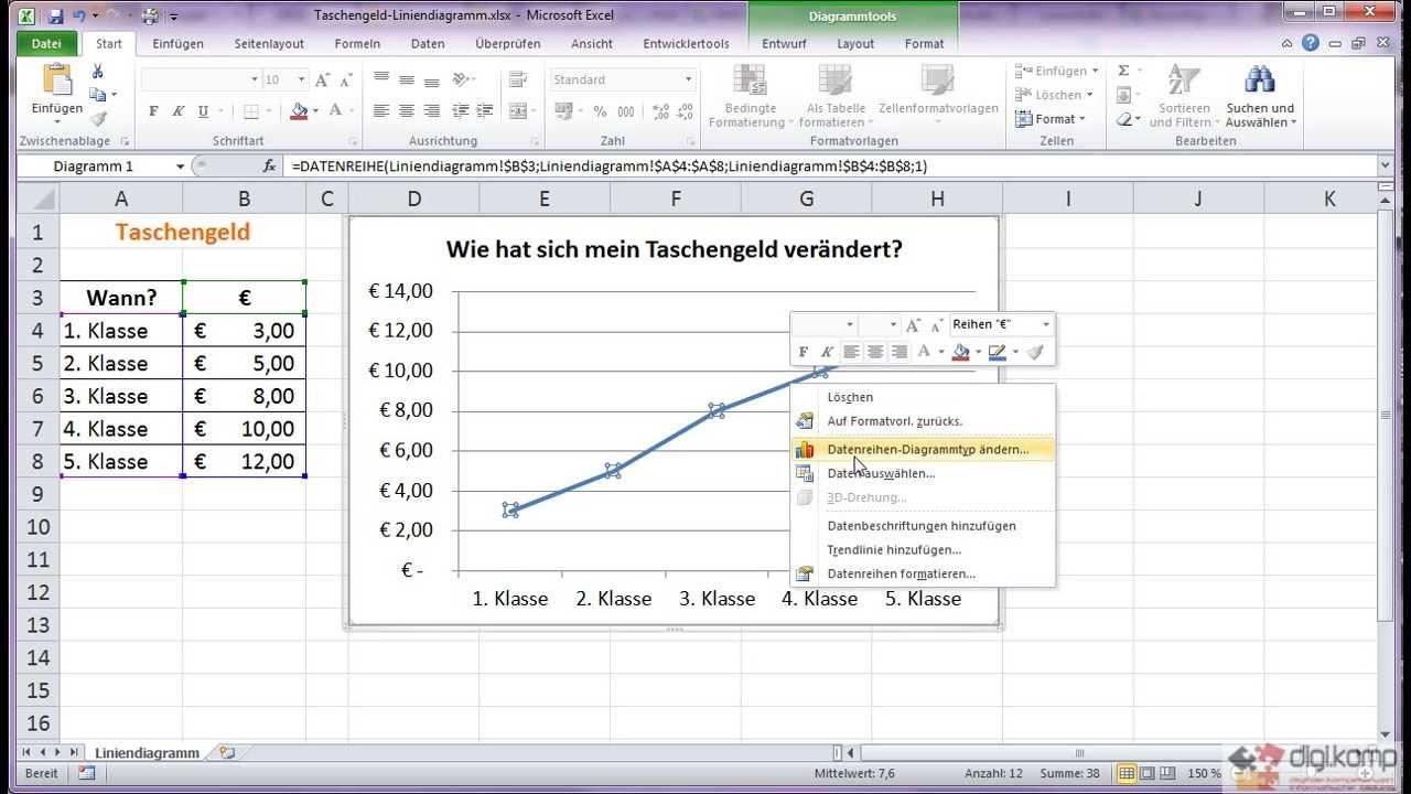 Tolle Liniendiagramm Einer Tabelle 4Klasse Zeitgenössisch - Super ...