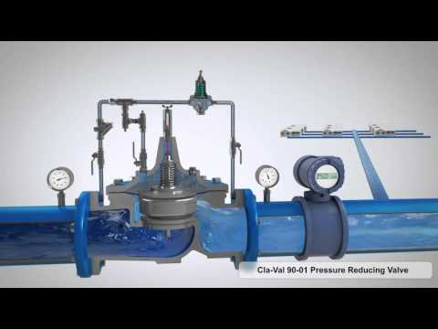 Cla Val 90 01 Pressure Reducing Valve 3d Animation Youtube