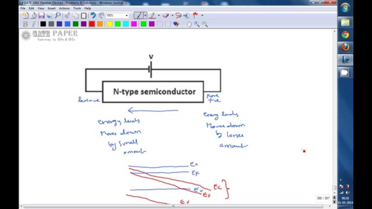 Gate 2014 ece energy band diagram of biased n type semiconductor gate 2014 ece energy band diagram of biased n type semiconductor pooptronica