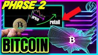 Retail ACCUMULATING BITCOIN! Ready For Phase 2…