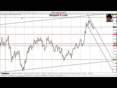 Forex Analysis, 14 -18 August, Looking for Entry Points, Main Pairs, Gold
