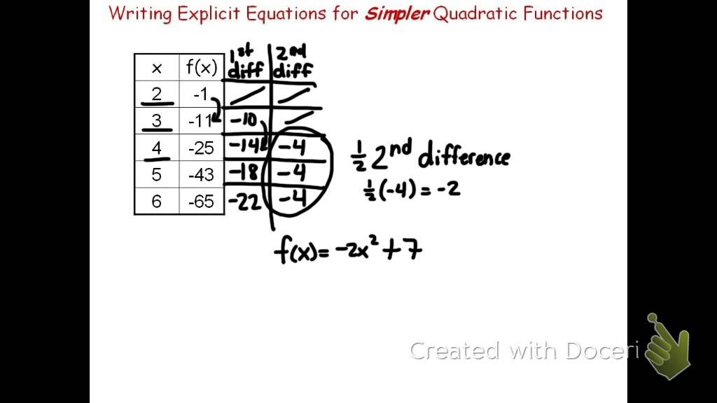 Explicit Equations for Quadratic Functions - YouTube