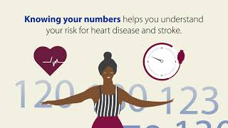 Live heart healthy. know your numbers.