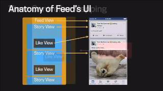 Facebook's iOS Infrastructure - @Scale 2014 - Mobile