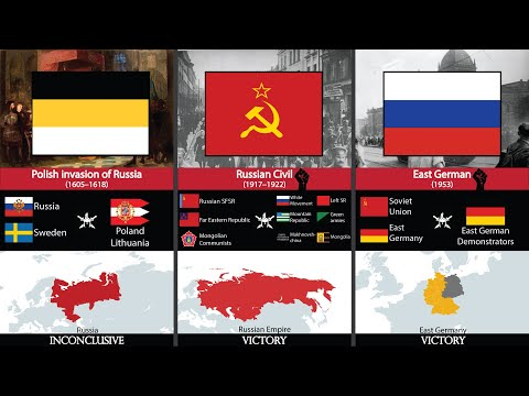 Russia Military History