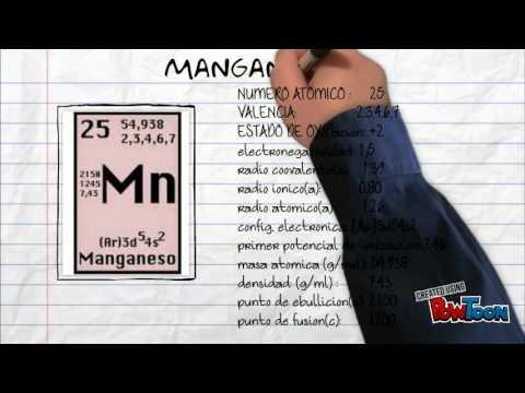 Tabla periodica grupos vii a y vii b youtube tabla periodica grupos vii a y vii b urtaz Images