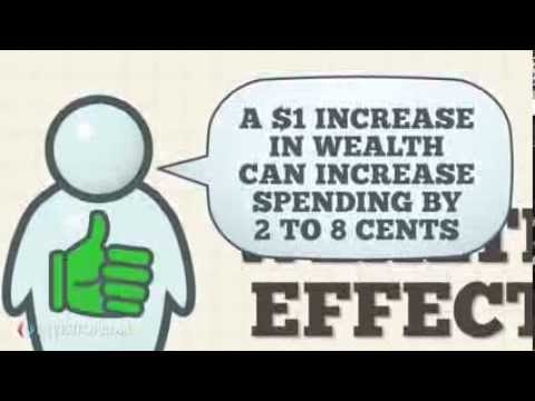 Investopedia Video: The Wealth Effect