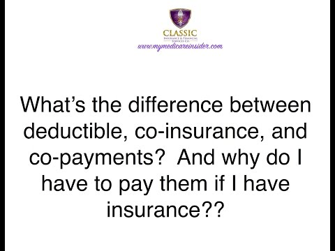 What is a deductible, coinsurance, copayment?