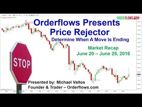 Orderflows Price Rejector Market Recap And Analysis Determine When A Move Is Ending June 20 to 25 20