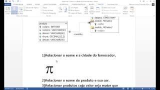 ejercicio resuelto algebra relacional: