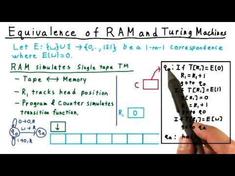 Equivalence of RAM and Turing Machines - GT - Computability, Complexity, Theory: Computability