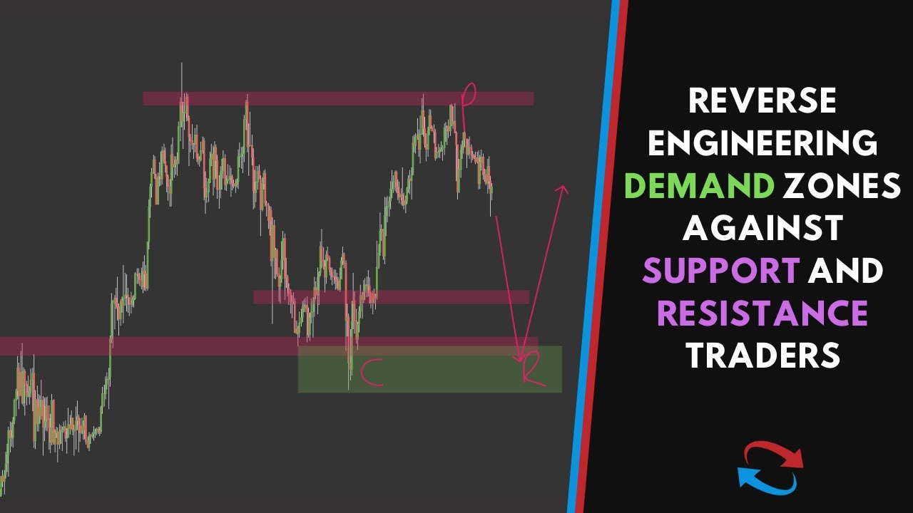 Reverse Engineering Demand Zones Against Support And Resistance Traders!!