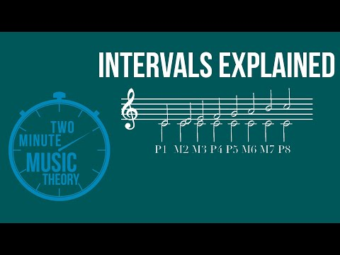 How To Determine The Interval - TWO MINUTE MUSIC THEORY #15