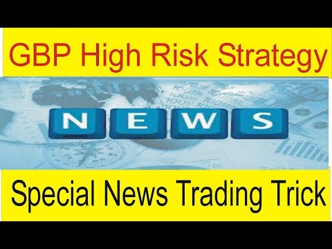 Low Risk High Profit Forex Trading Strategy | News Trading special trick by Tani Forex in Urdu