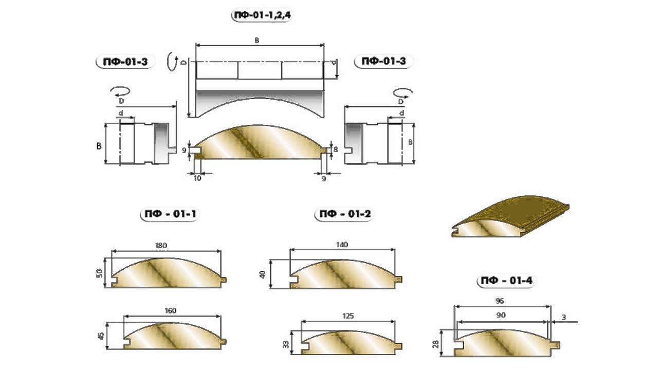 блок хаус для наружной отделки размеры