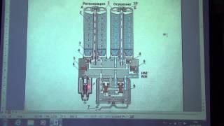 видео Промышленные осушители сжатого воздуха