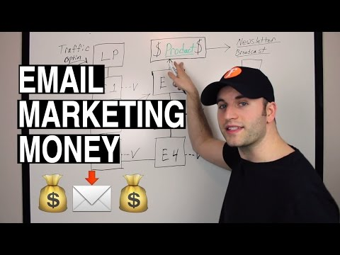 How To Make Money With Email Marketing - Full Tutorial