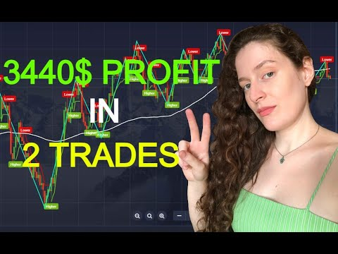 $3440 Profit In 2 Trades   Binary Options Easy Method