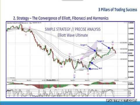 jody-samuels:-elliott-wave-live-markets