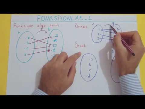 Fonksiyonlar 1 Şenol Hoca Matematik