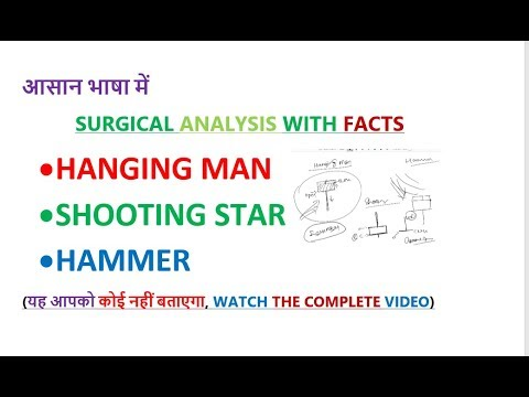 hanging-man-shooting-star-hammer-and-gravestone-doji-reversal-pattern-facts-in-simple-words