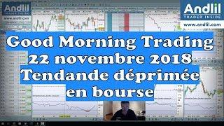 Good Morning Trading, jour férié aux USA, tendance déprimée CAC Dax Dj Nasdaq