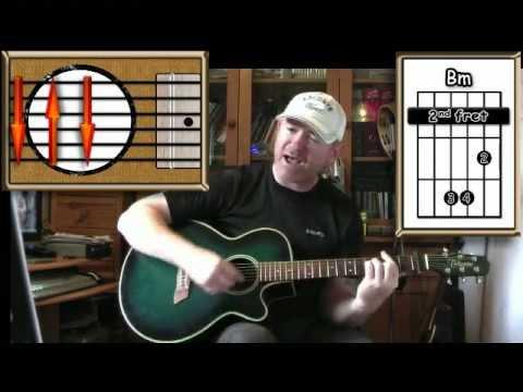 Angels - Robbie Williams - Acoustic Guitar Lesson