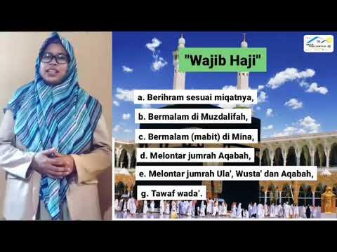 Tata Cara Pelaksanaan Ibadah Haji.