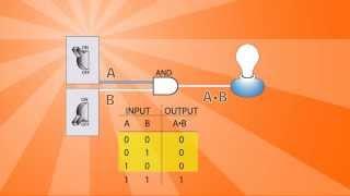 Logic Gates Basics