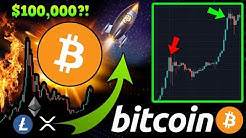 INSANE Bitcoin 'Double Bubble' Theory! 🚀 $100k NEXT MONTH?! It's Happened Once Before!