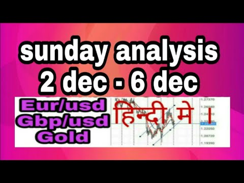 sunday-analysis-||-forex-trading