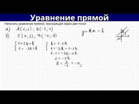Как вывести уравнение прямой