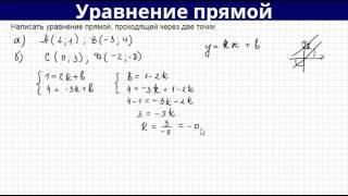 Составляем уравнение прямой по точкам