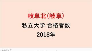 岐阜北高校 大学合格者数 2018年【グラフでわかる】