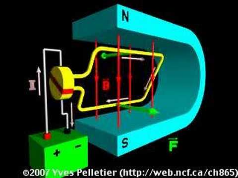 Direct Current Electric Motor YouTube