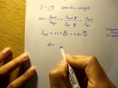 Fluid Mechanics: Introduction to Fluid Statics