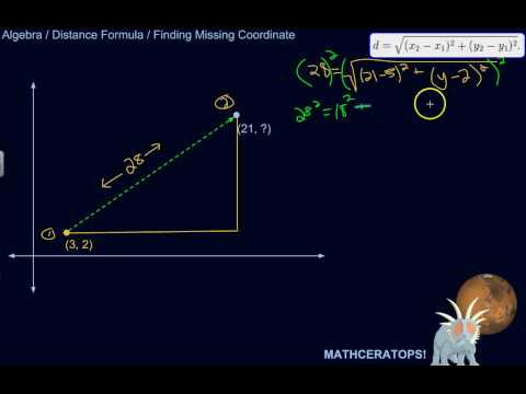 How to Figure Out An Unknown Coordinate Using the Distance Formula