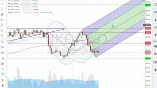 analyse forex matière première  pour semaine du  02 05 17    apprendre trading