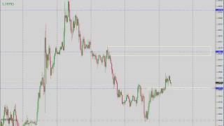 анализ пары евро\доллар  2017 09 13