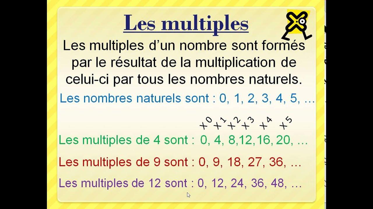 Les multiples youtube for Les multiples de 6