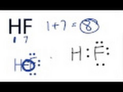 Hf Lewis Structure How To Draw The Dot Structure For Hf Youtube