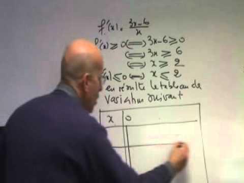 Révision bts et bac : fonction logarithme