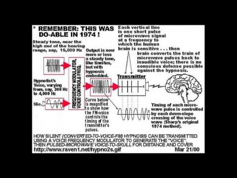 Weaponized Wifi and Free Mason Nazi GMO Eugenics Occultist