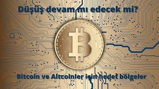 POZİSYONLARIMI KAPATTIM! Bitcoin ve Altcoinler için Güncel Değerlendirme